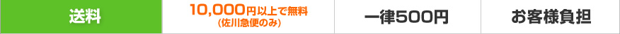 送料は買取金額が5,000円以上で無料(佐川急便のみ)