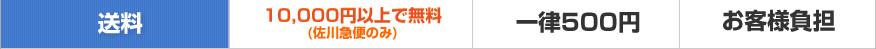 インターホン(ドアホン)などの住宅設備送料は買取金額が5,000円以上で無料(佐川急便のみ)