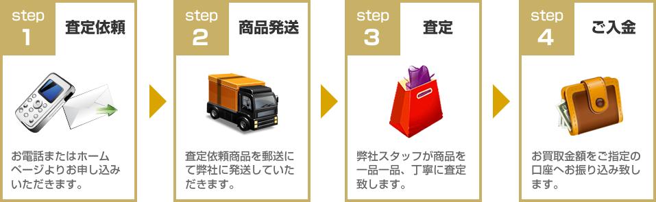ワールドレップサービス買取ります!買取の流れ:STEP1査定依頼~STEP4ご入金